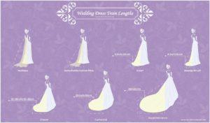 Wedding Dress Train Length Guide