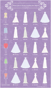 Guide To Choosing A Wedding Dress Silhouette